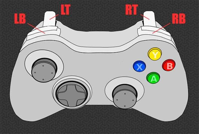 Codigos de trucos para GTA 5 en PC para gamepad
