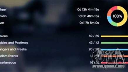 100 por ciento Guardar juego GTA V para PC para GTA 5